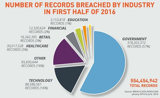 Breaches1.jpg